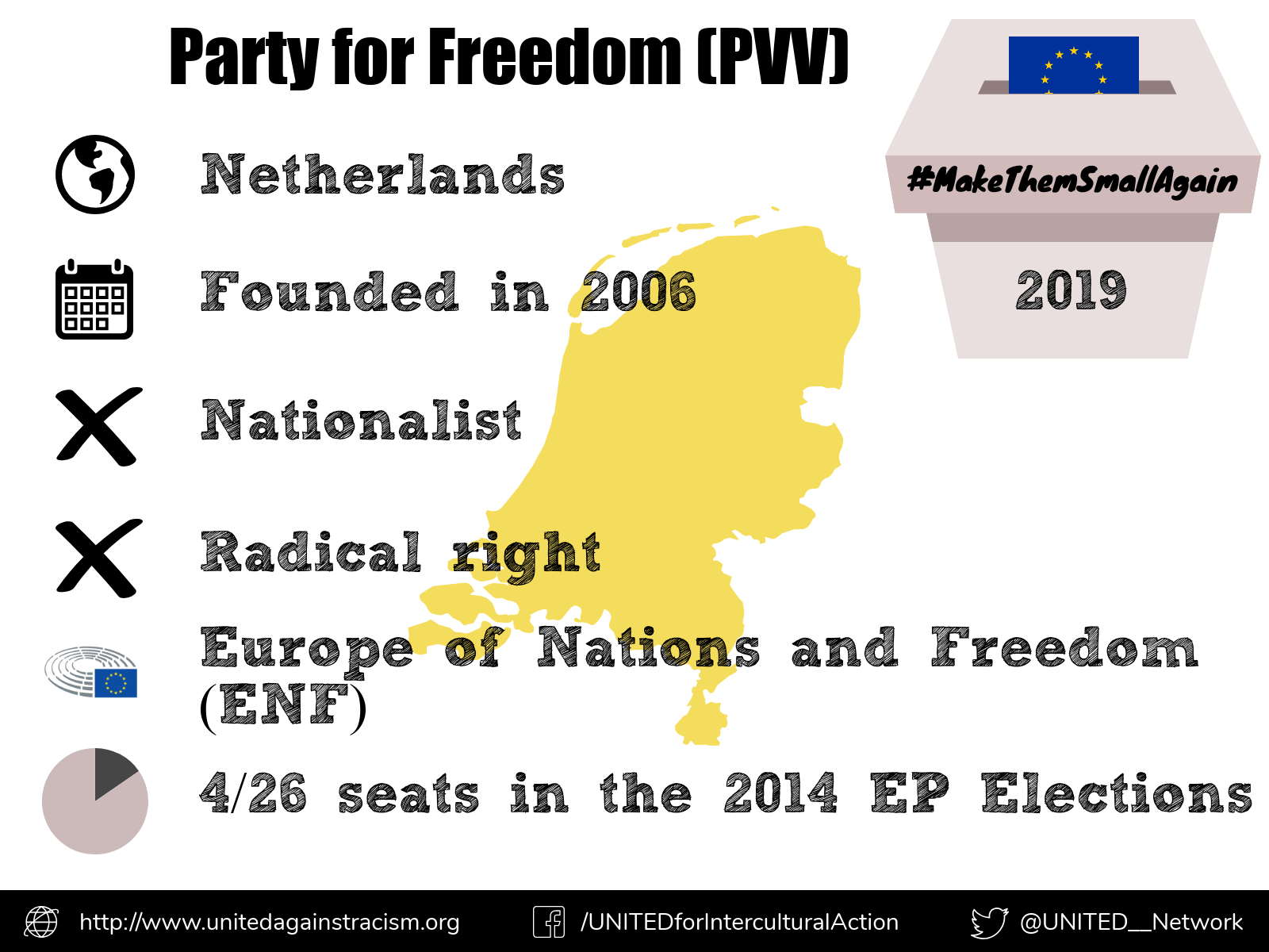 PVV_UNITED 19EP Index Parties