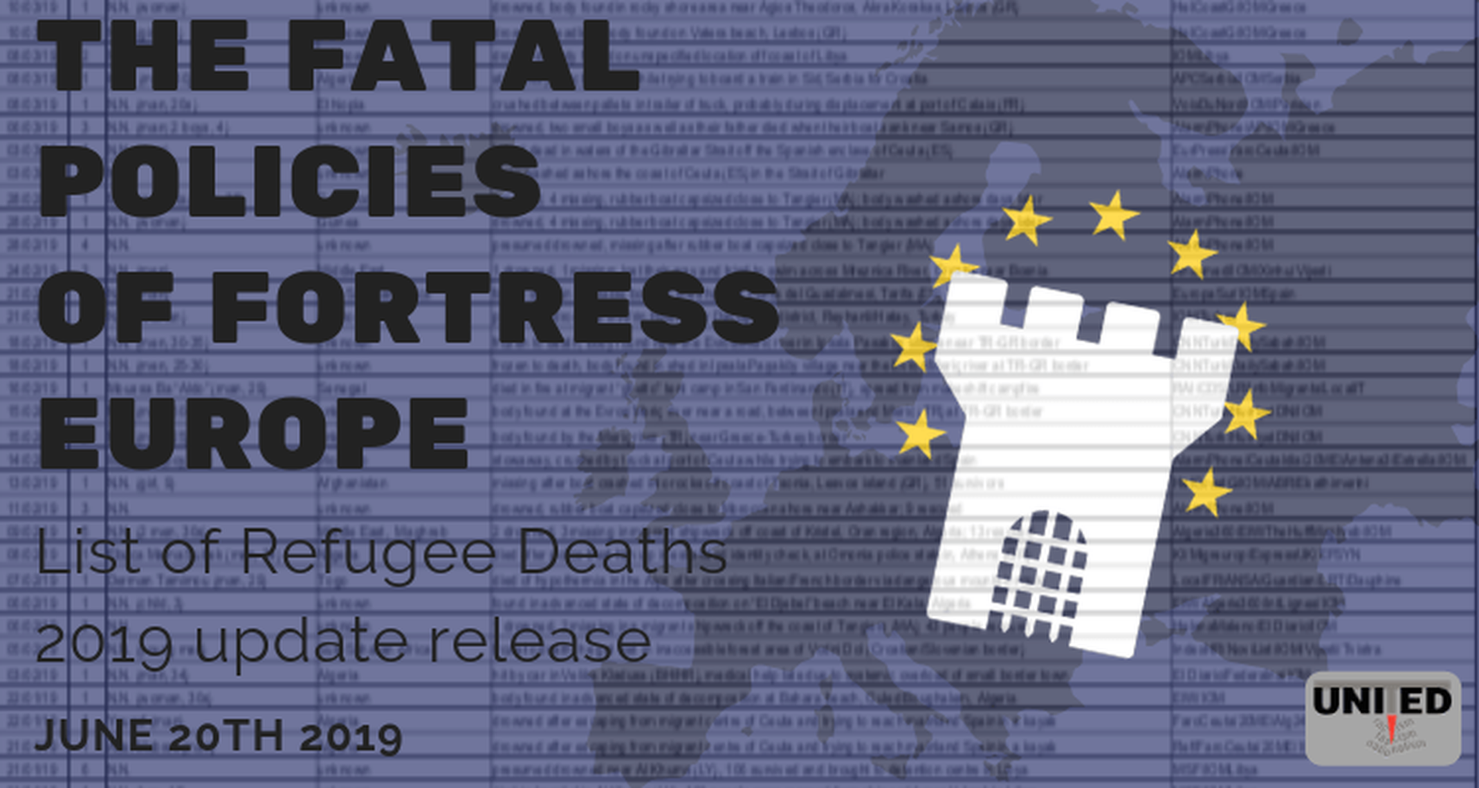 The fatal policies of fortress europe - united website